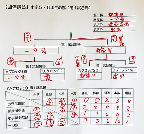 2015_5_30spo_seibuyosen1