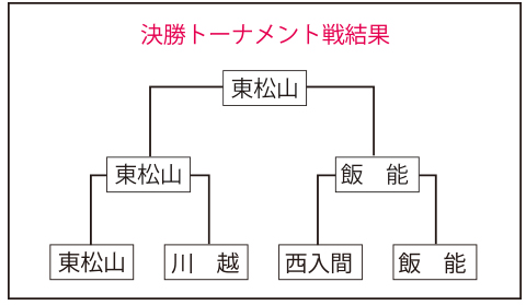 2015_6_21seibuchiku_6