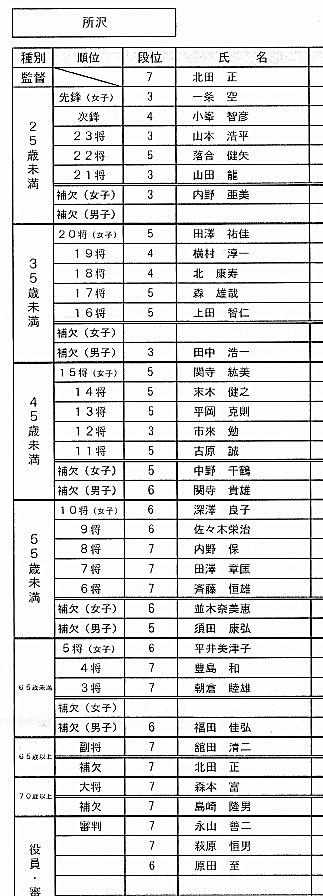 2016_6_19seibuchiku