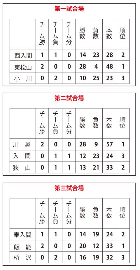 2015_6_21seibuchiku_7